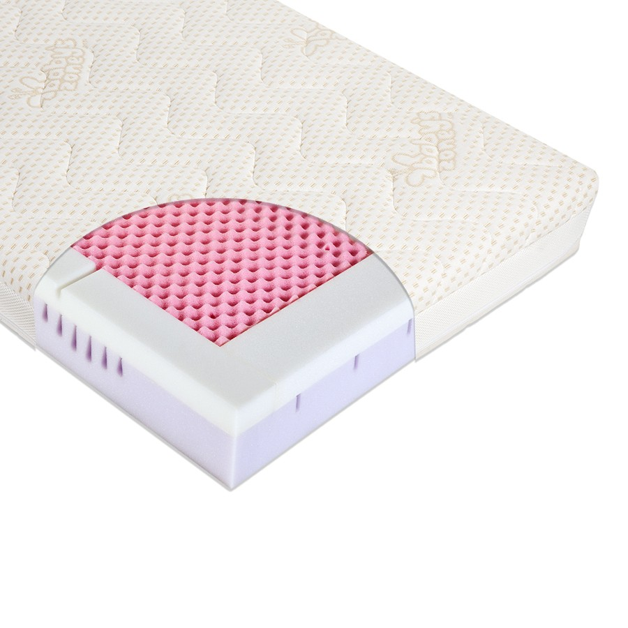 Materac do łóżeczka MODIO VISCO 120cm x 60cm z pokrowcem BCI + Klin