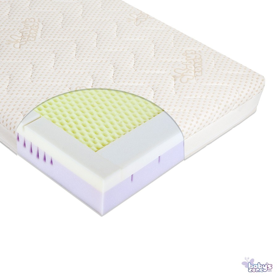 Materac dla niemowlaka MODIO R 120cm x 60cm z pokrowcem Cotton-BCI + Klin
