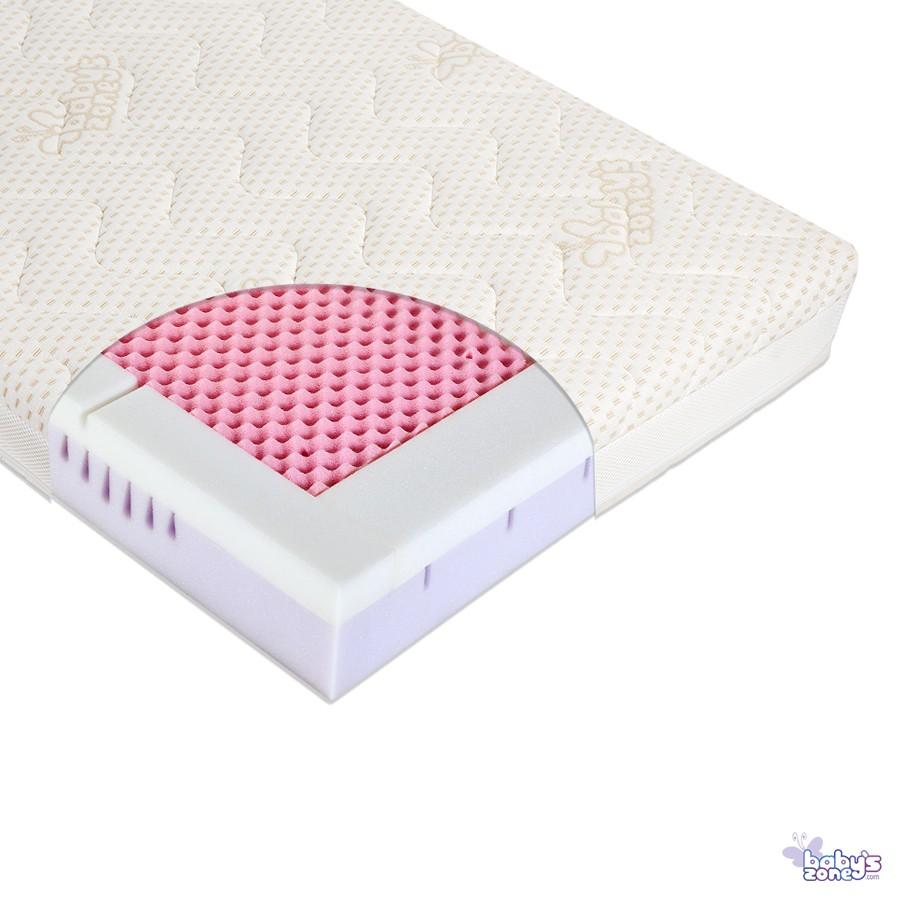 Materac do łóżeczka MODIO VISCO 120cm x 60cm z pokrowcem Bamboo + Klin